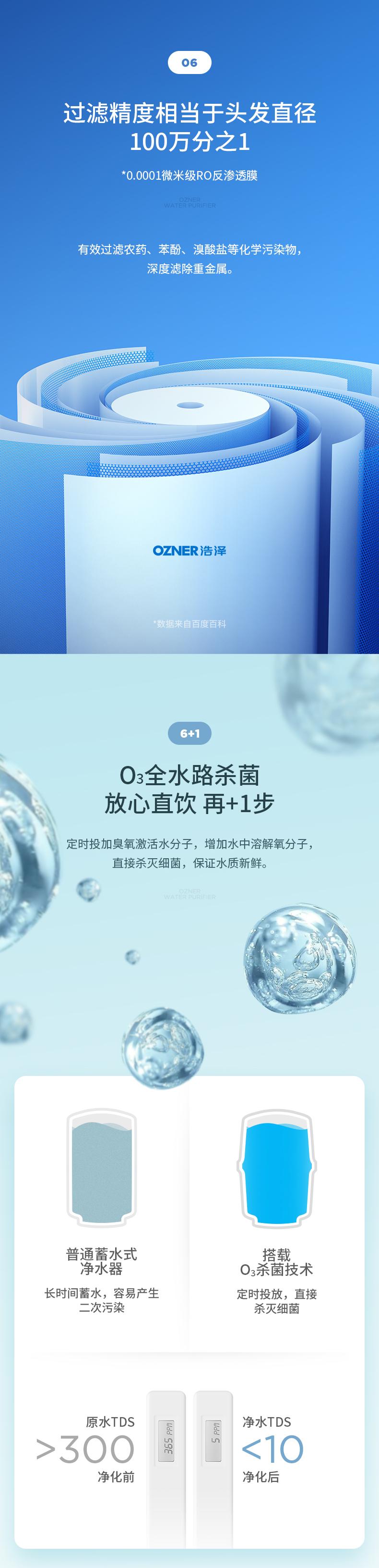 苏州家用净水器 (5)