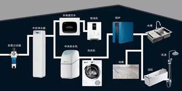 安装全屋净水有哪些注意事项?