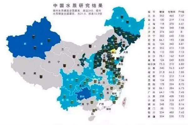 中国水质研究结果